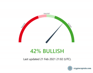CryptoCaptain's cryptocurrency market sentiment (21.02.2021)