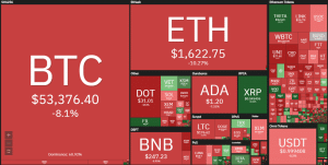 Crypto Weekly View
