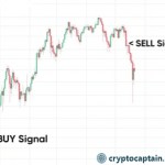 Sell Signal On May 13 - CryptoCaptain