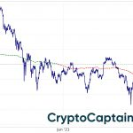 CryptoCaptain market sentiment analysis